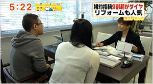 フジテレビ放映の「スーパーニュース」